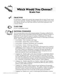 Which Would You Choose? Lesson Plan