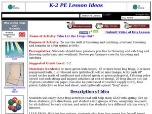 Who Let the Frogs Out? Lesson Plan