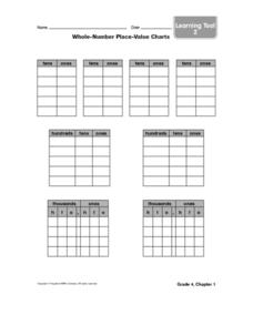 Whole Value Place Charts Worksheet