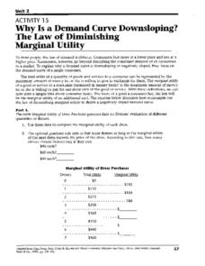 Why Is a Demand Curve Downsloping? The Law of Diminishing Marginal Utility Worksheet