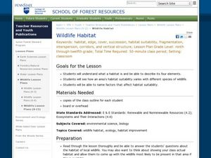 Wildlife Habitat Lesson Plan