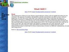 Wind Chill Lesson Plan