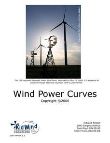 Wind Power Curves Lesson Plan