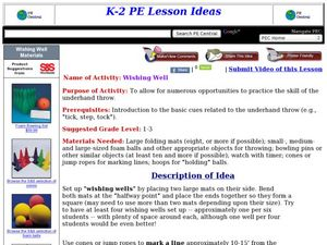 Wishing Well Lesson Plan