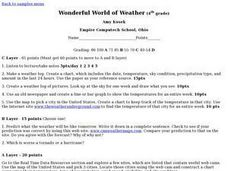 Wonderful World of Weather Lesson Plan