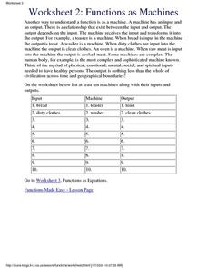 Worksheet 2: Functions as Machines Lesson Plan