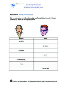 Worksheet 6: Family Relationships Worksheet