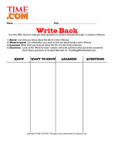 Write Back:  KLM Chart (Life in Mexico) Lesson Plan
