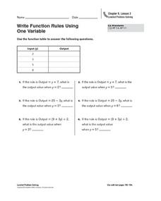 Write Function Rules Using One Variable Worksheet