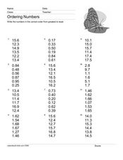 Write the Numbers In the Correct Order- Decimals Worksheet