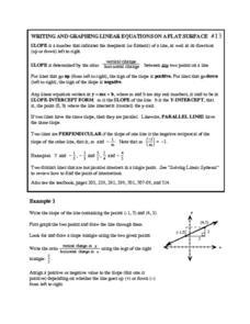 Writing and Graphing Linear Equations on a Flat Surface Worksheet