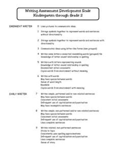 Writing Assessment Development Scale Worksheet