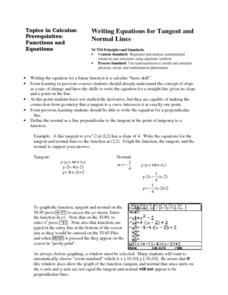 Writing Equations for Tangent and Normal Lines Lesson Plan