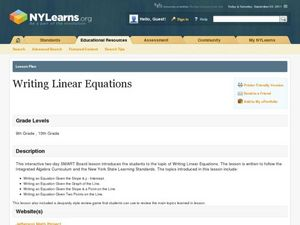 Writing Linear Equations Lesson Plan