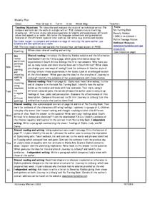 Writing Styles Lesson Plan