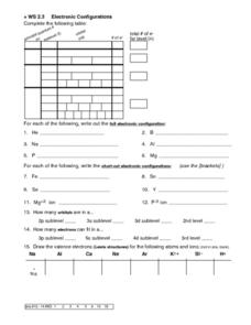 WS 2.3 Electronic Configurations Worksheet