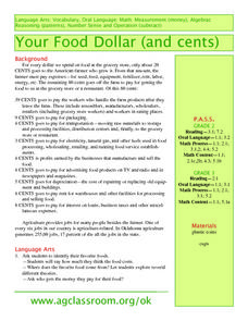 Your Food Dollar (and Cents) Lesson Plan