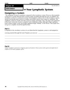 Your Lymphatic System 9th - Higher Ed Worksheet | Lesson Planet