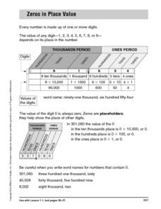 Zeros in Place Value Worksheet