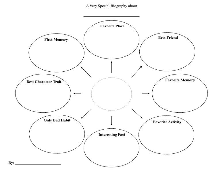 Biography Worksheets - Davezan