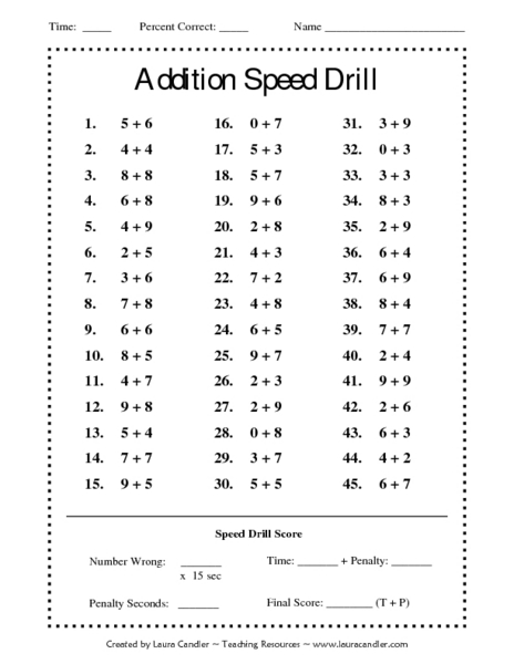 Addition Speed Drill 1st Grade Lesson Plan | Lesson Planet