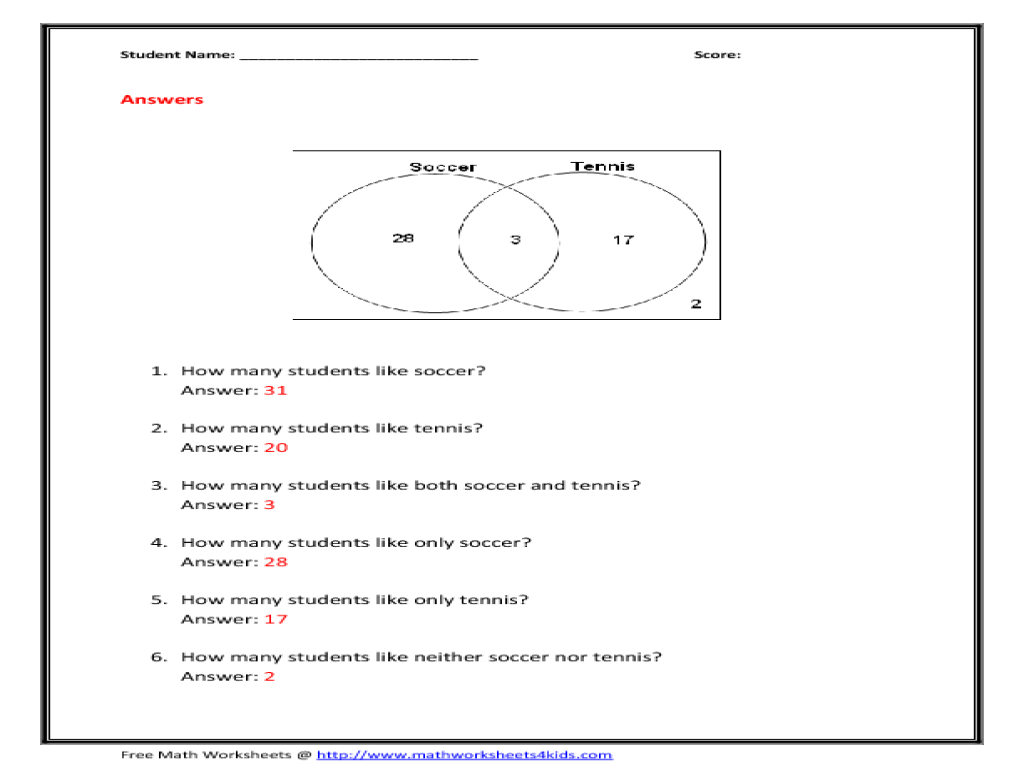 Venn Diagram Math Worksheets 7th Grade – Math Venn Diagram Worksheets