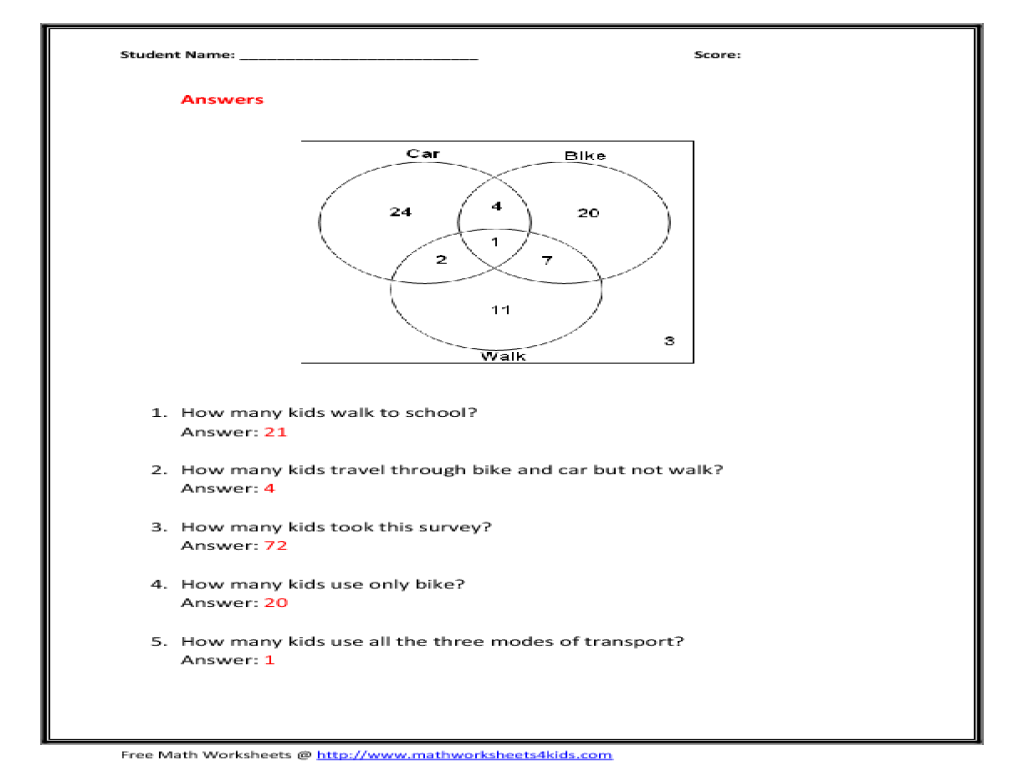 Venn Diagram Math Worksheets Davezan – Venn Diagram Math Worksheets
