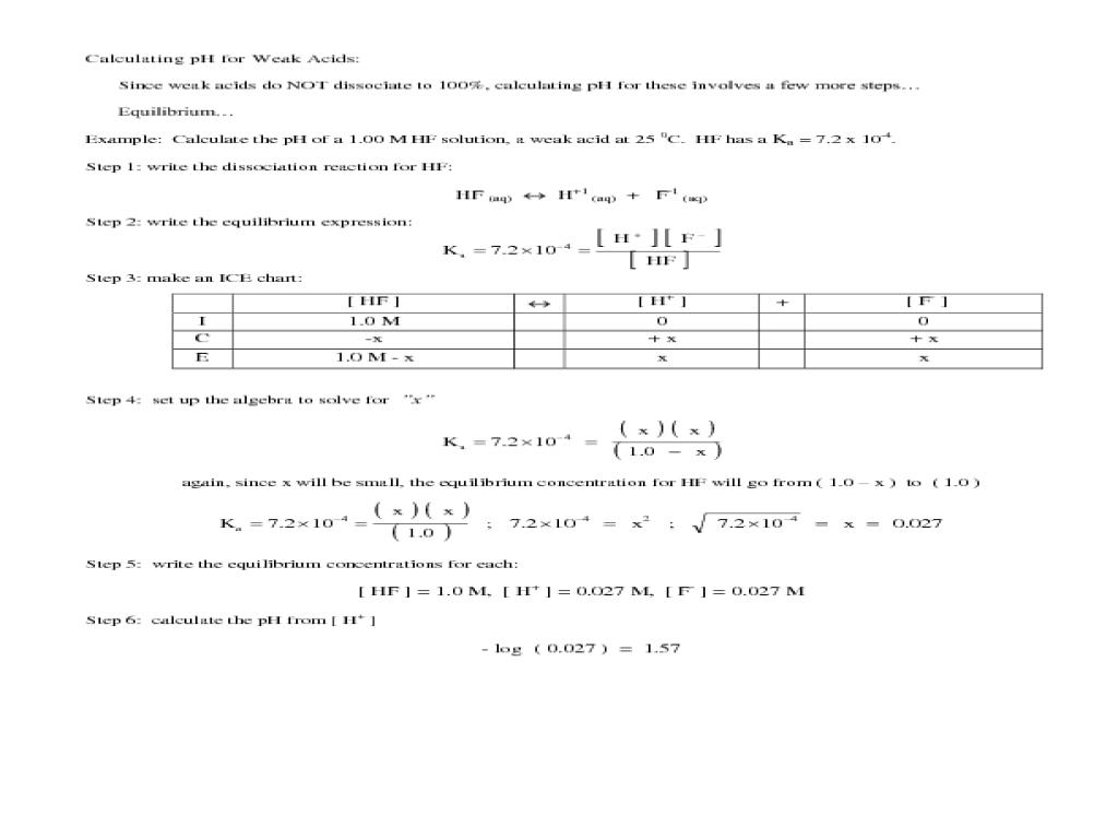 worksheets ap chemistry worksheets opossumsoft worksheets and printables. Black Bedroom Furniture Sets. Home Design Ideas