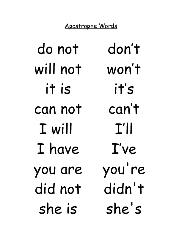 Contractions worksheet 4th grade