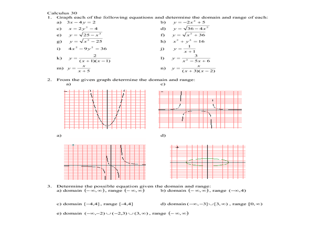 Free Worksheet Domain Range Worksheet calculus 30 domain and range 11th 12th grade worksheet lesson planet