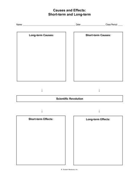 Cause and Effect: Scientific Revolution 7th - 9th Grade Worksheet ...