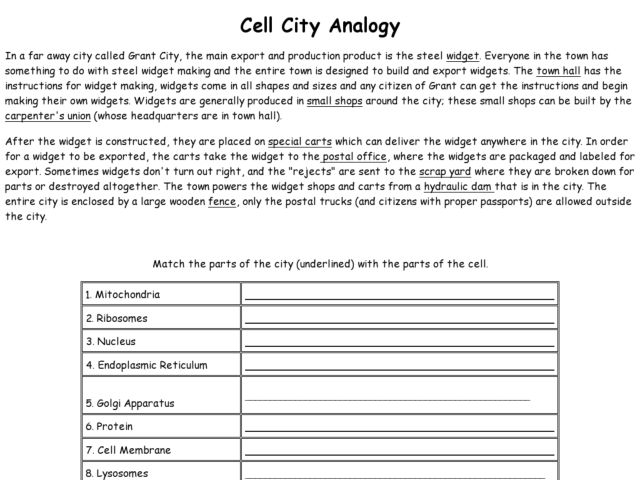 {Cell City Analogy Worksheet Answers Pixelpaperskin – Cell City Analogy Worksheet