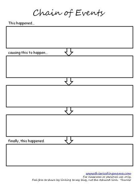 Sequence Of Events Worksheet - Sharebrowse