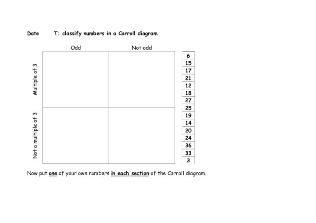 Classify Numbers in a Carroll Diagram Multiples of 3 4th 6th – Multiples of 3 Worksheet