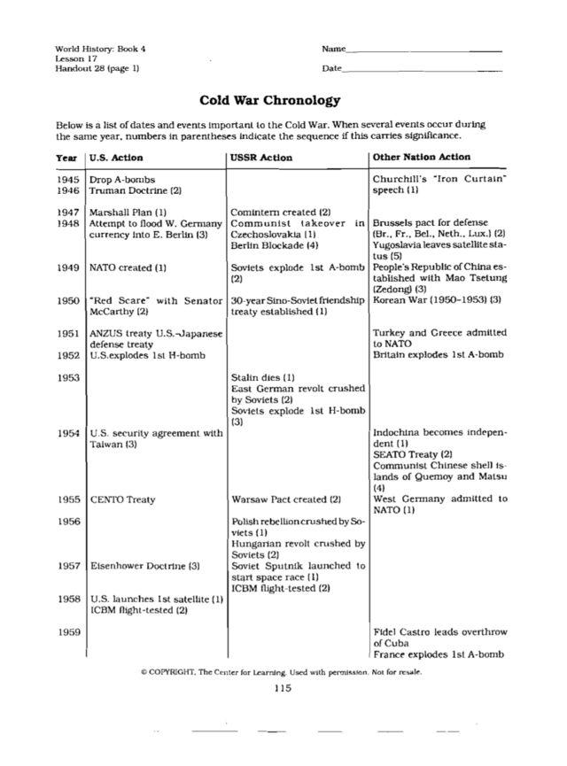 cold war worksheet Termolak – Korean War Worksheet