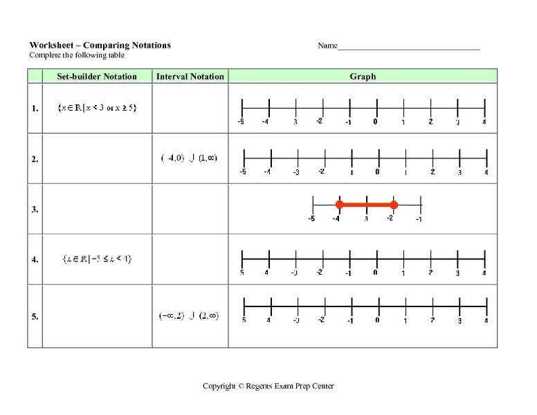 Interval Notation Worksheet. Lesupercoin Printables Worksheets