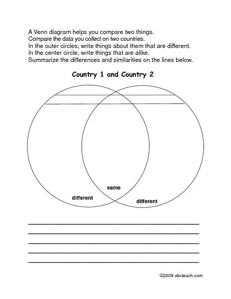 Venn diagram essay writing rubbish tapping venn diagram essay writing ccuart Image collections