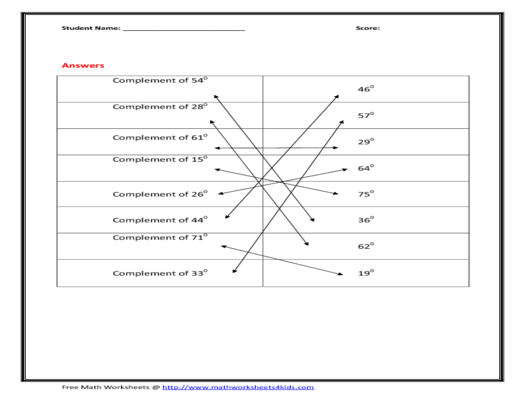 Worksheets Complementary And Supplementary Angles Pictures to Pin – Complementary and Supplementary Angles Worksheets