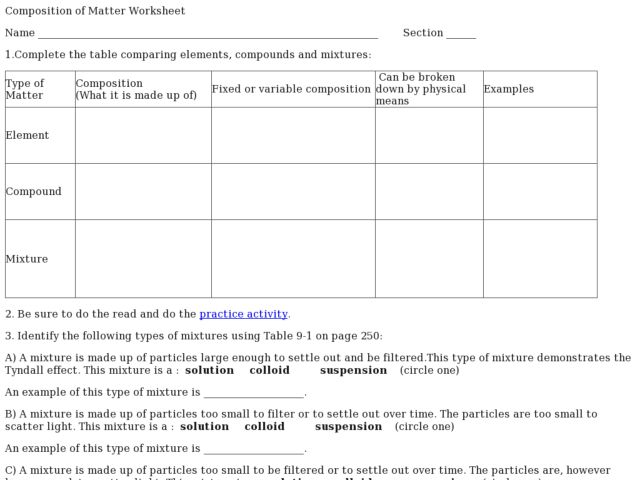 Composition Of Matter Worksheet Answers Chapter 9 Deployday – Types of Matter Worksheet
