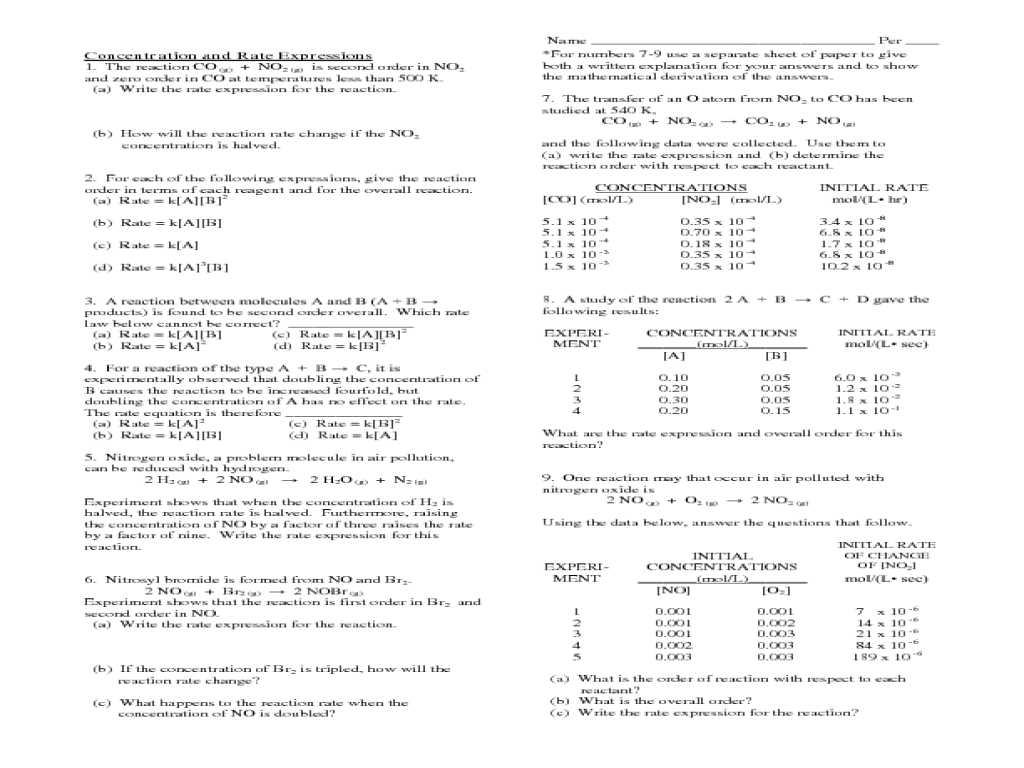 reaction rate worksheet