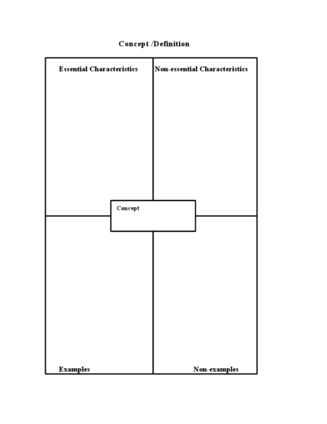 Concept Definition 4th - 6th Grade Worksheet | Lesson Planet