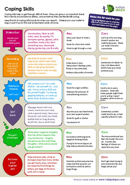 Printables Coping Skills Worksheets worksheet coping skills kerriwaller printables worksheets for adults with stress ii