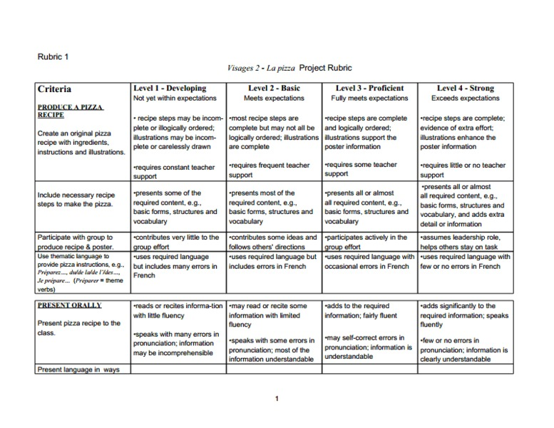 scoring evaluative essays Teacher evaluation rubrics by kim marshall  their comprehensive scope and evaluative tone are likely to hamper thoughtful  when scoring each rubric line,.