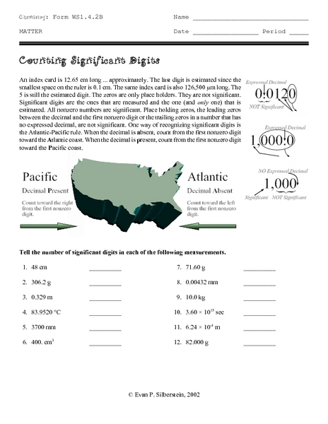 Counting Significant Digits 8th - 12th Grade Worksheet | Lesson Planet