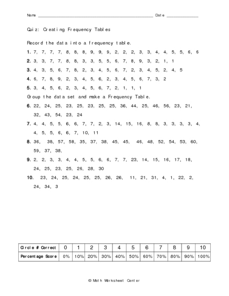 Printables Frequency Tables Worksheets frequency table worksheets davezan free math tables