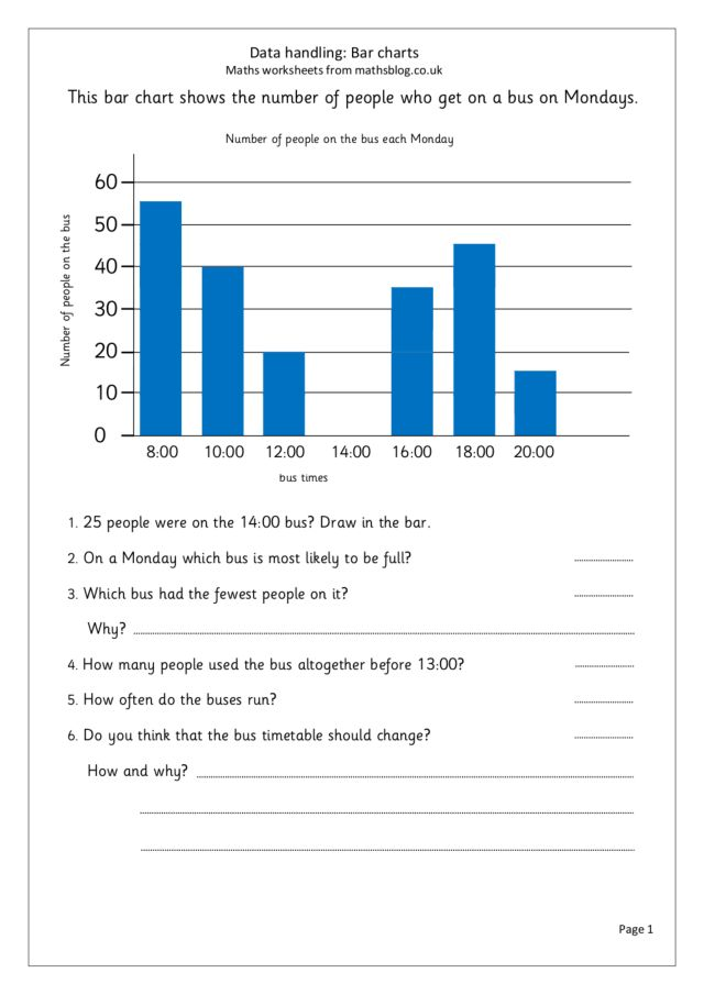 Data Handling Bus Charts 4th 5th Grade Worksheet – Maths Data Handling Worksheets