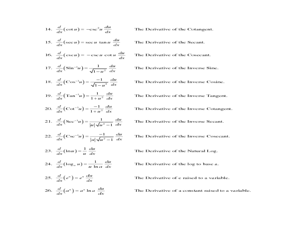 Calculus worksheets derivatives