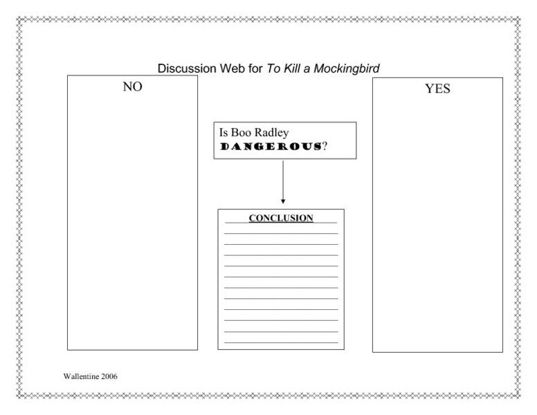 Worksheet To Kill A Mockingbird Worksheets discussion web for to kill a mockingbird 8th 9th grade worksheet lesson planet