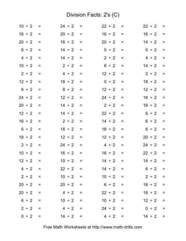 Basic Division Facts Scalien – Division Fact Practice Worksheets