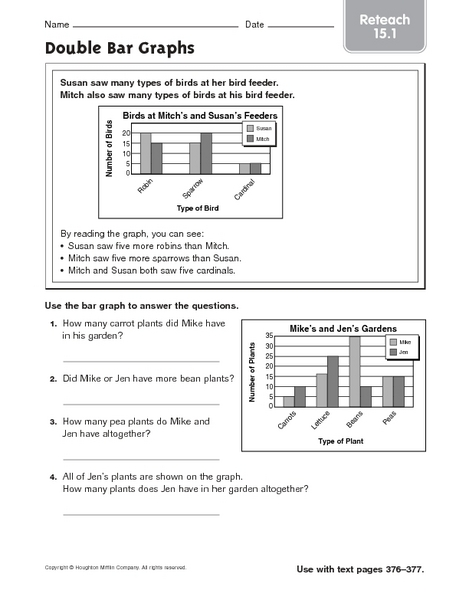 double bar graph worksheets 5th grade double bar graph worksheets for 5th grade graphs reteach. Black Bedroom Furniture Sets. Home Design Ideas